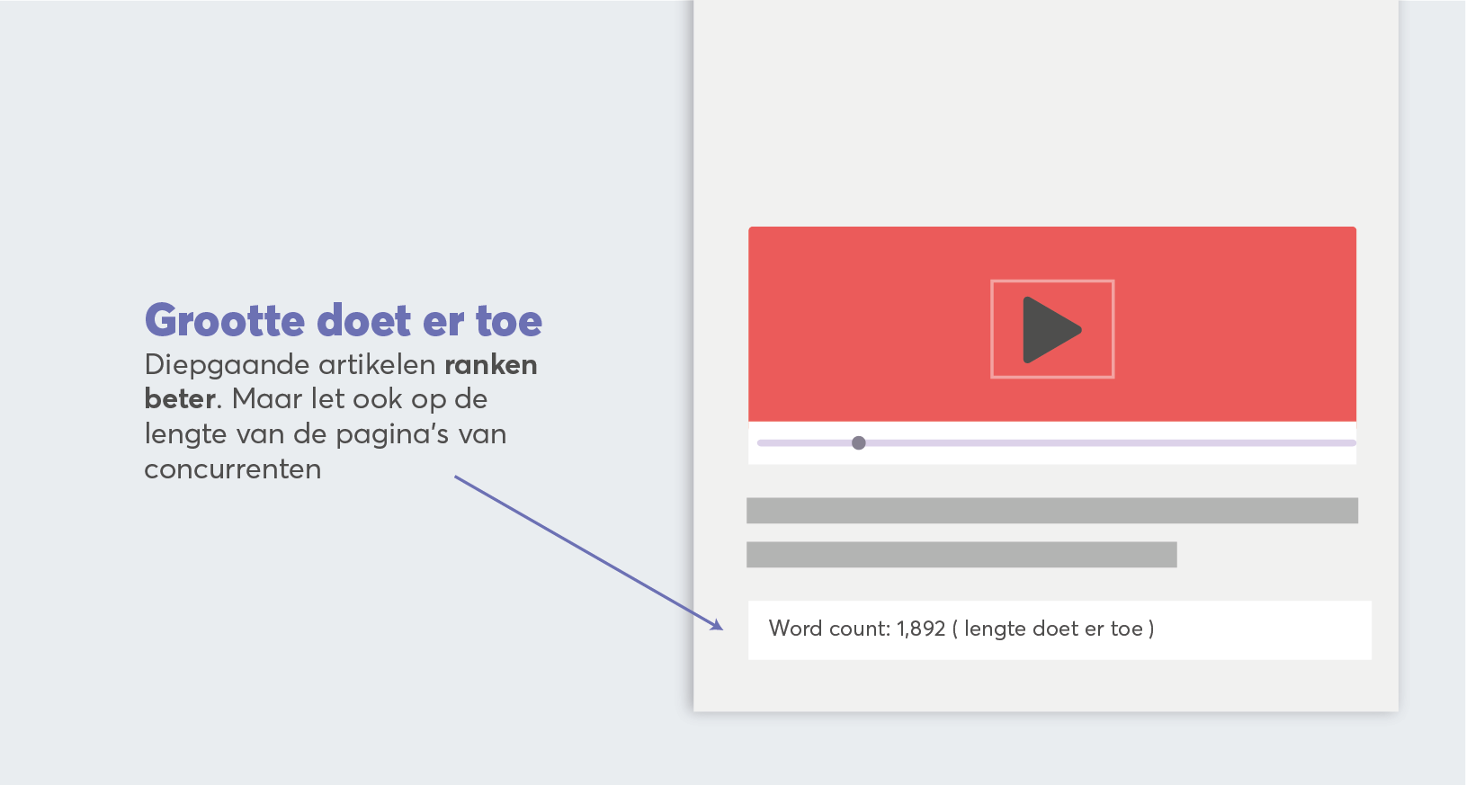 Content is king illustratie dat lengte van belang is